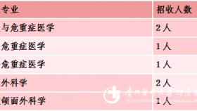 2019年亚洲男人天堂_日本一本道高清无码AV_最新高清无码专区专科医师规范化培训招生通知