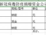 貴州醫科大學附屬醫院新冠肺炎疫情期間接受社會捐贈情況公示(第一期)
