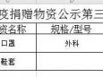 亚洲男人天堂_日本一本道高清无码AV_最新高清无码专区新冠肺炎疫情期间接受社会捐赠情况公示(第三期)