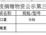 貴州醫科大學附屬醫院新冠肺炎疫情期間接受社會捐贈情況公示(第三期)