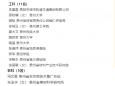 喜报:我院两名医师喜获贵州省青年科技奖