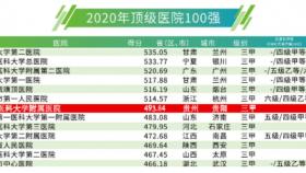 我院荣登中国顶级医院100强榜单